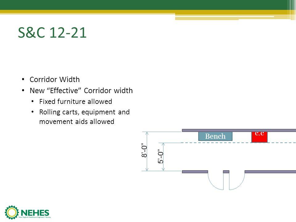 S&C 12-21 Corridor Width New Effective Corridor width