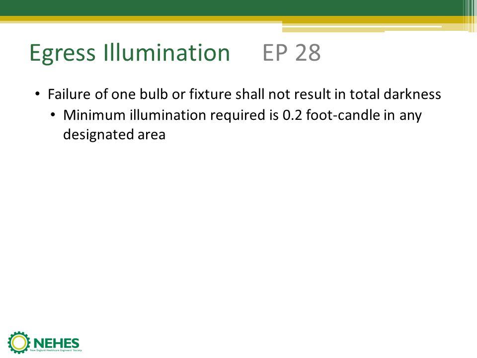 Egress Illumination EP 28