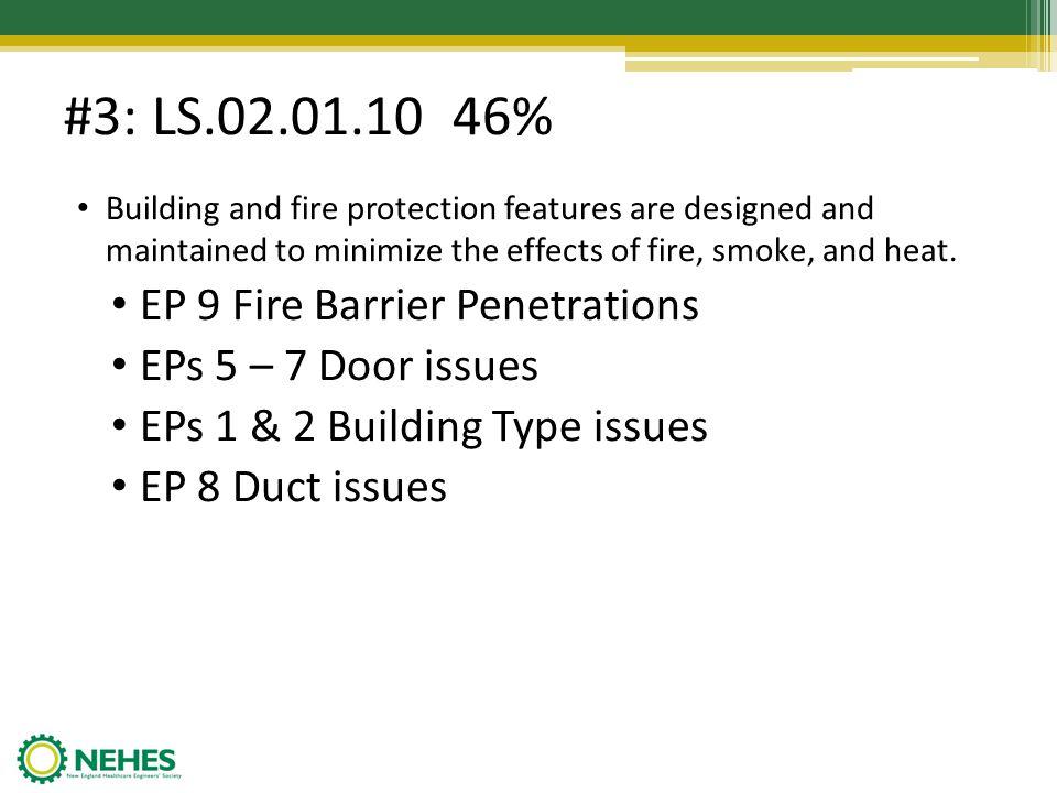 #3: LS.02.01.10 46% EP 9 Fire Barrier Penetrations