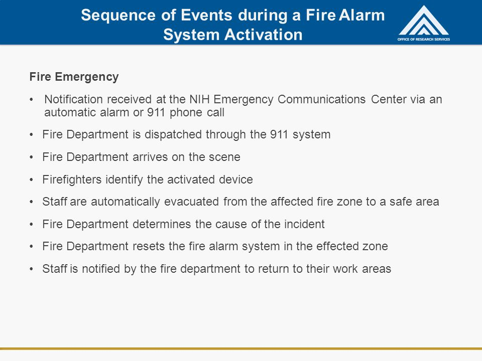 Sequence of Events during a Fire Alarm System Activation