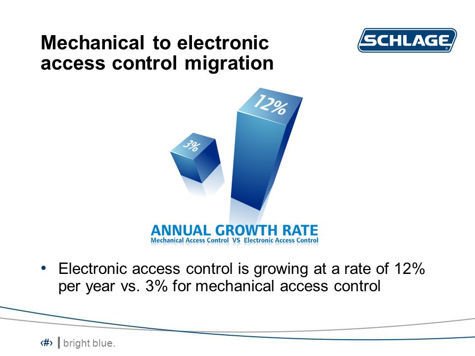 Mechanical to electronic access control migration