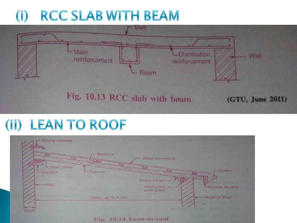 (i) RCC SLAB WITH BEAM (ii) LEAN TO ROOF