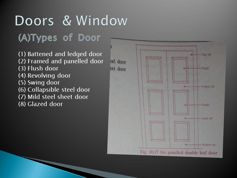 Doors & Window Types of Door (1) Battened and ledged door