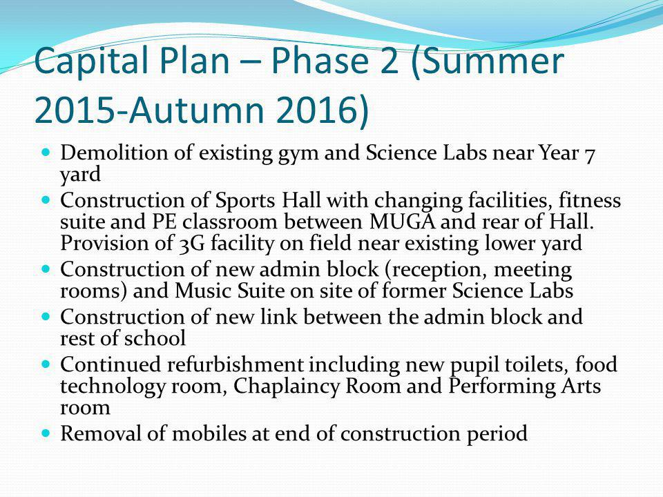 Capital Plan – Phase 2 (Summer 2015-Autumn 2016)