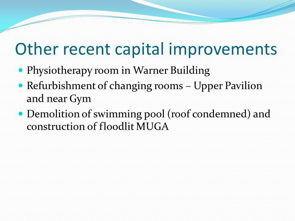 Other recent capital improvements