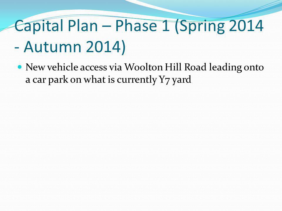 Capital Plan – Phase 1 (Spring 2014 - Autumn 2014)
