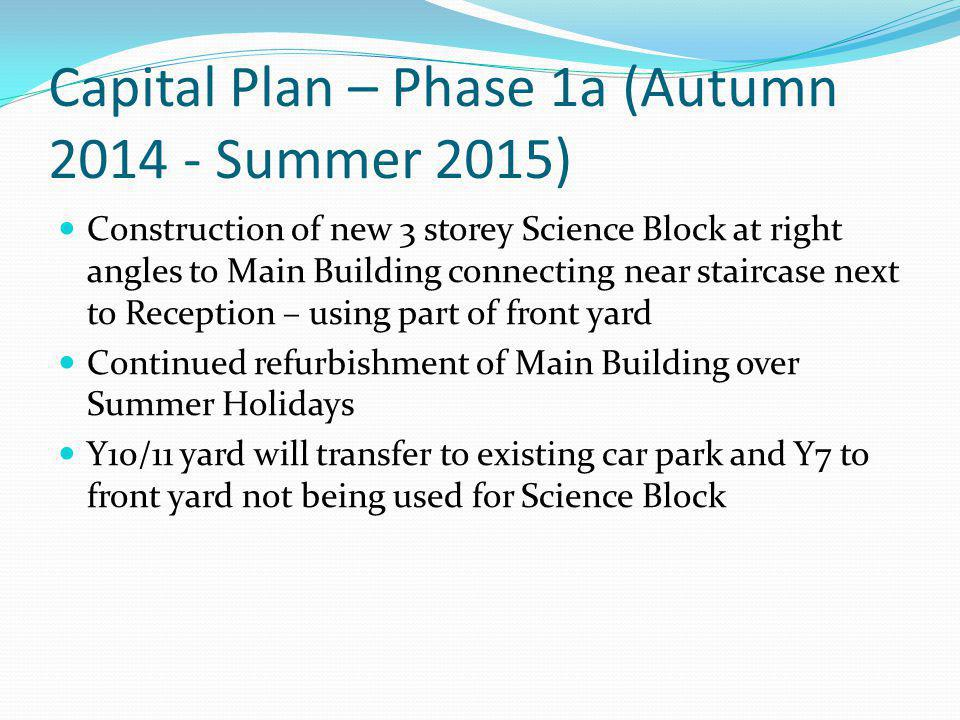 Capital Plan – Phase 1a (Autumn 2014 - Summer 2015)