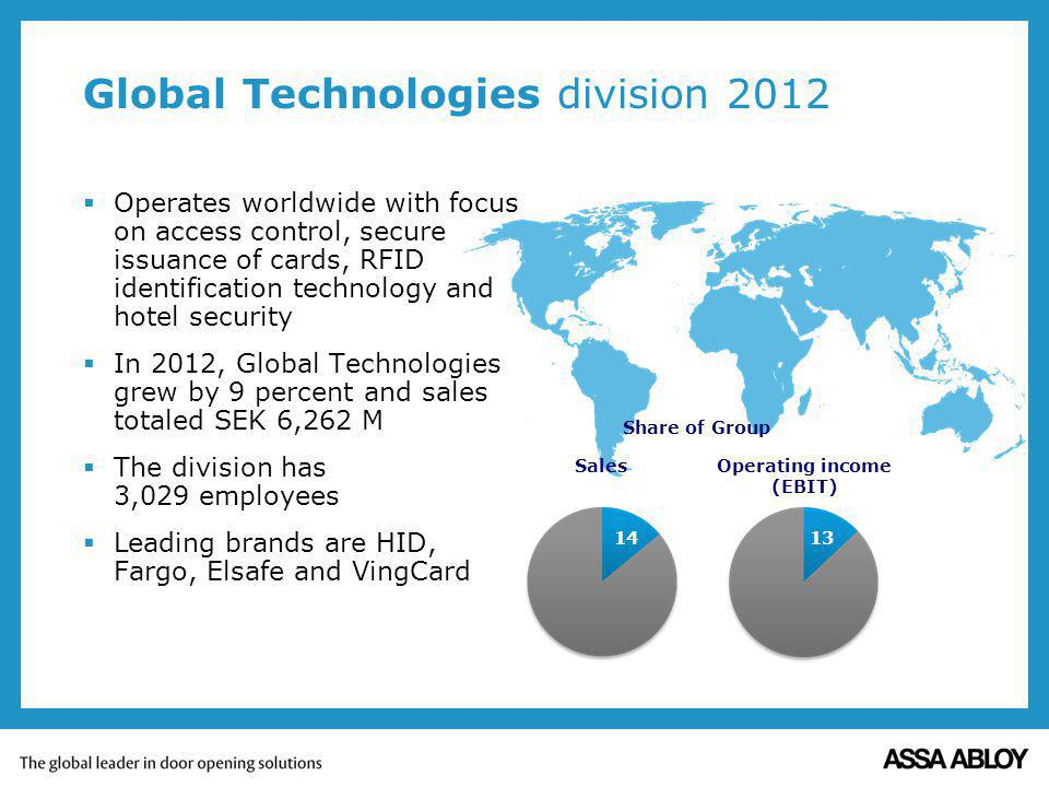 Global Technologies division 2012