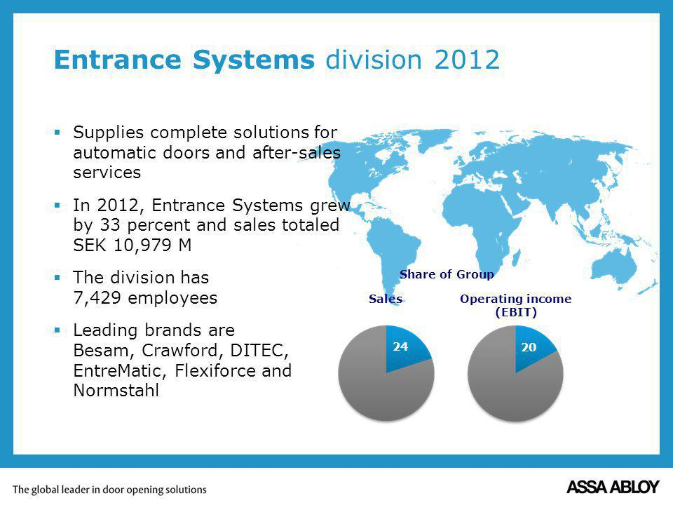 Entrance Systems division 2012
