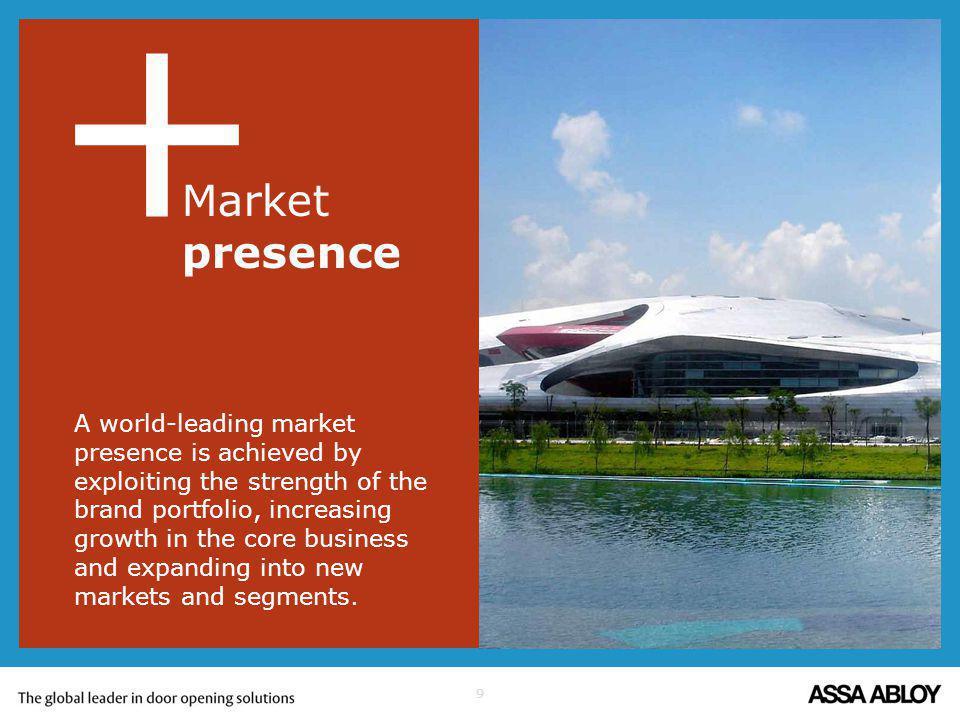 + Market. presence.