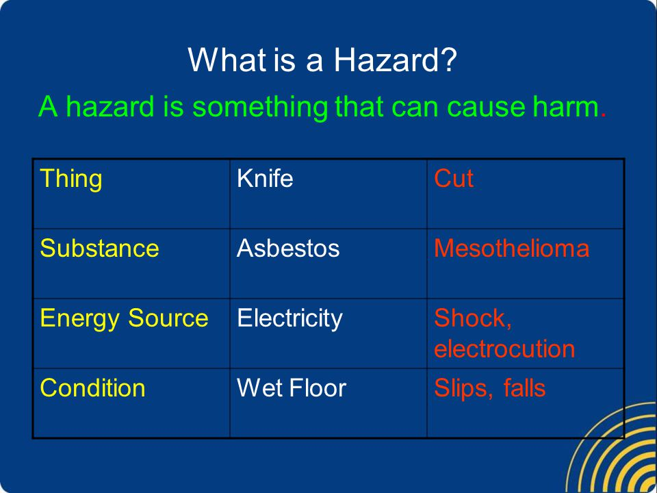 What is a Hazard A hazard is something that can cause harm.