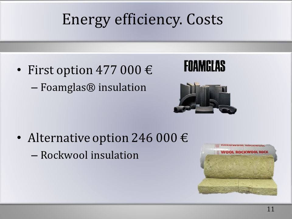 Energy efficiency. Costs