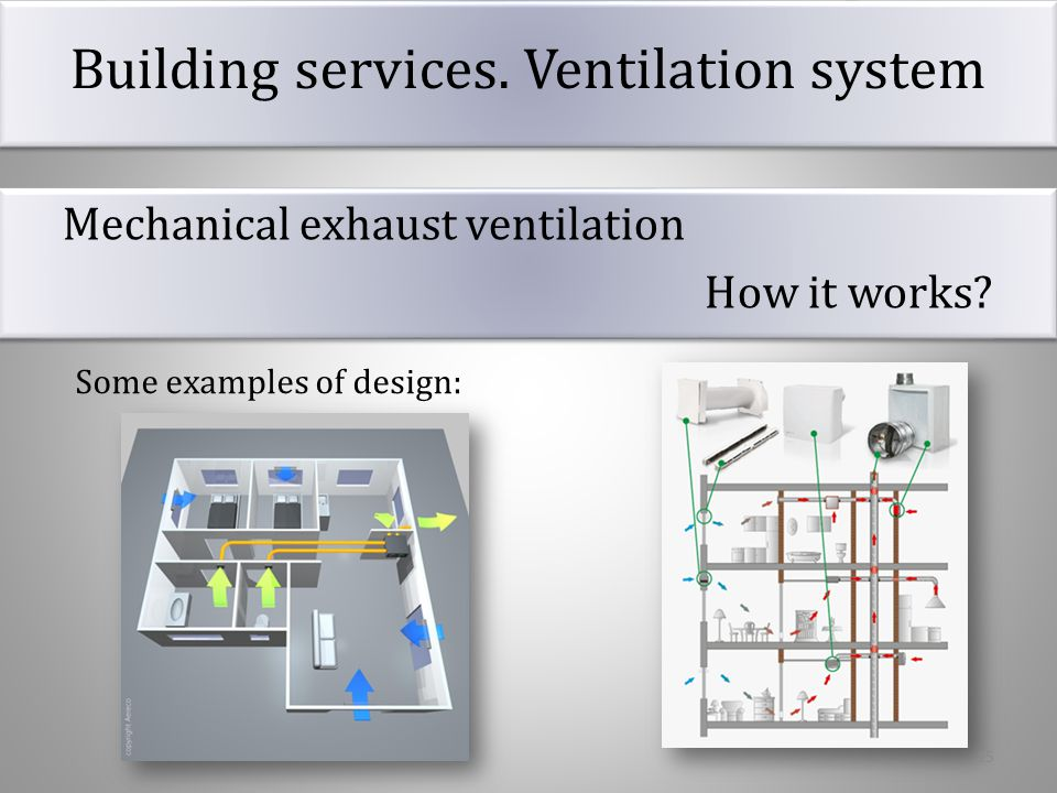 Building services. Ventilation system