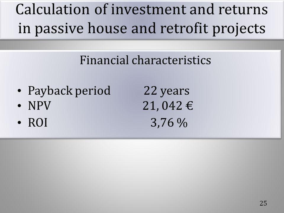 Financial characteristics