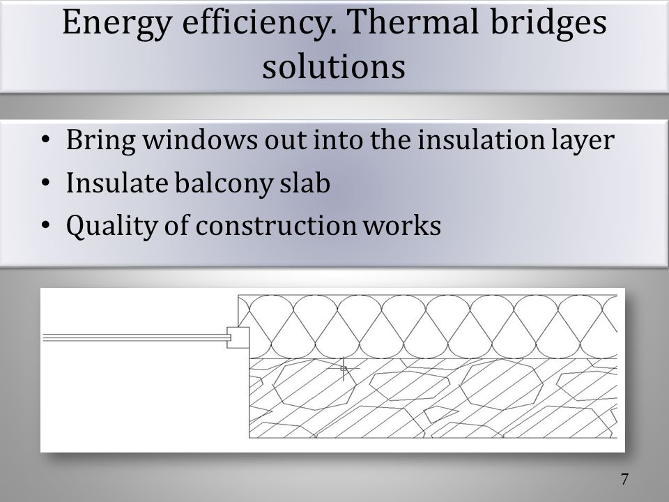 Energy efficiency. Thermal bridges solutions