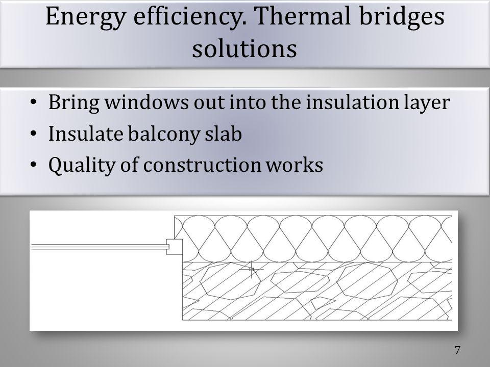 Energy efficiency. Thermal bridges solutions