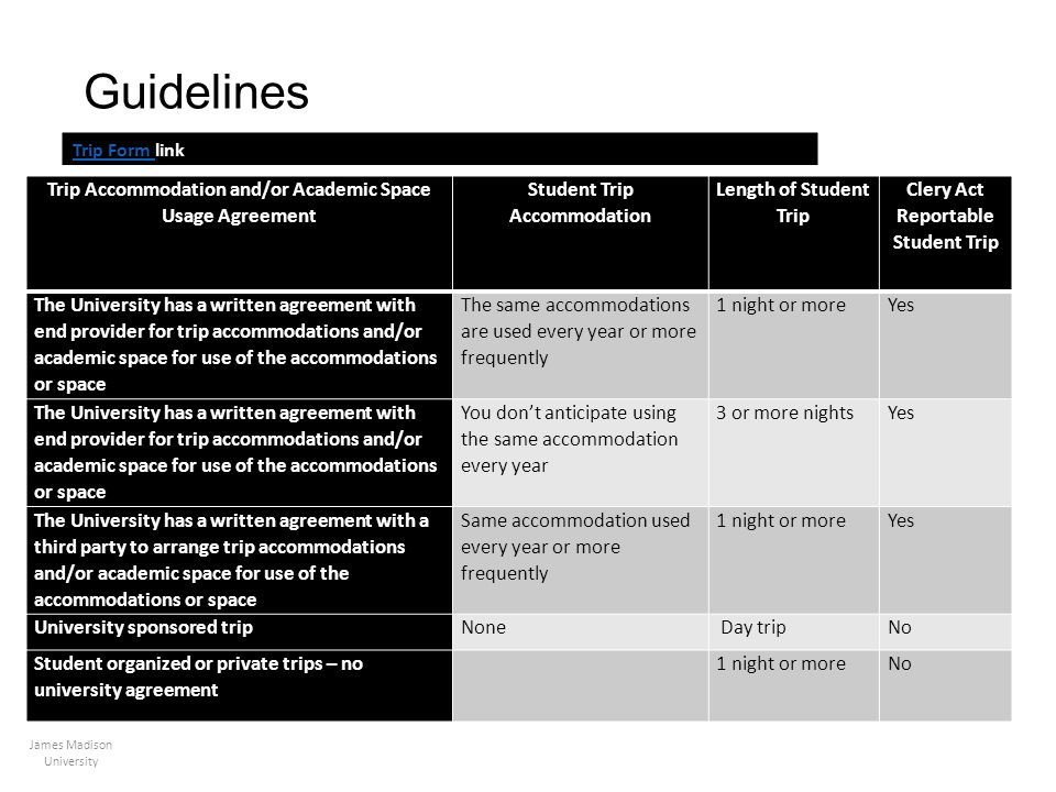 Guidelines Trip Accommodation and/or Academic Space Usage Agreement