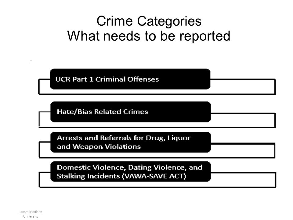 Crime Categories What needs to be reported