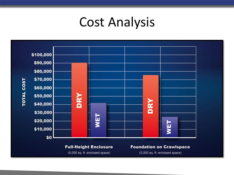 Cost Analysis 1D vs 1W: Wet is 53% ($48,157) less then Dry and no liability associated with the flood proofing measure.