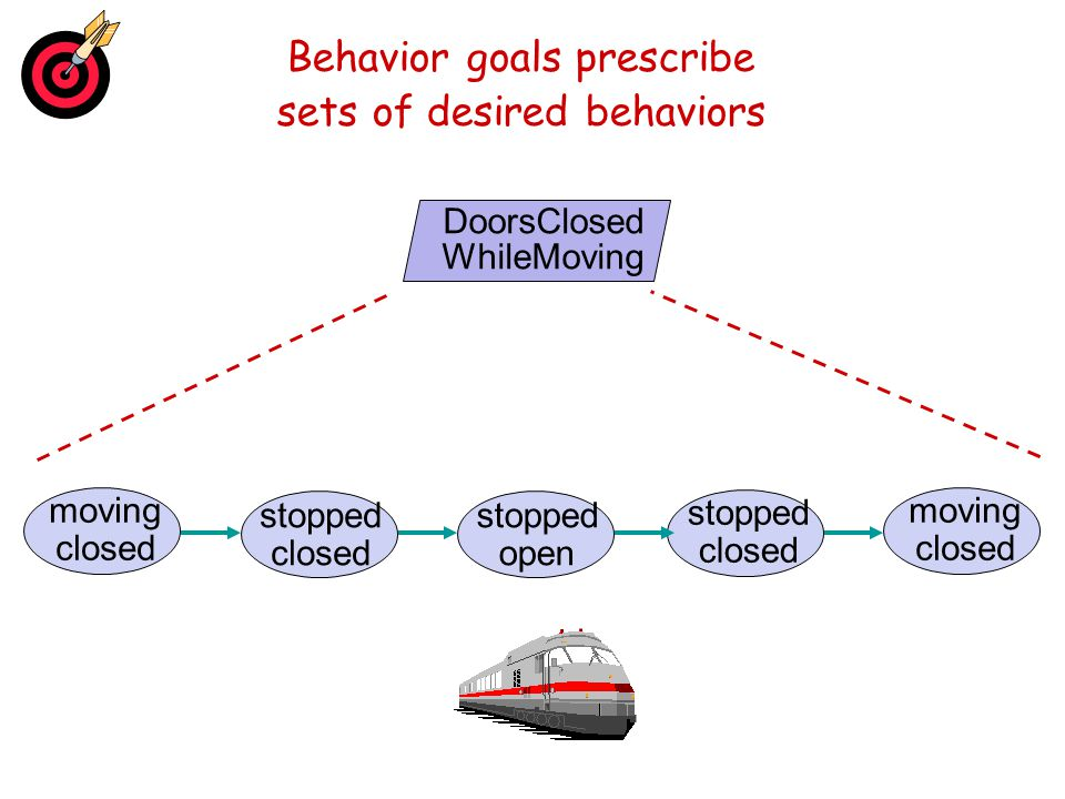 Behavior goals prescribe sets of desired behaviors