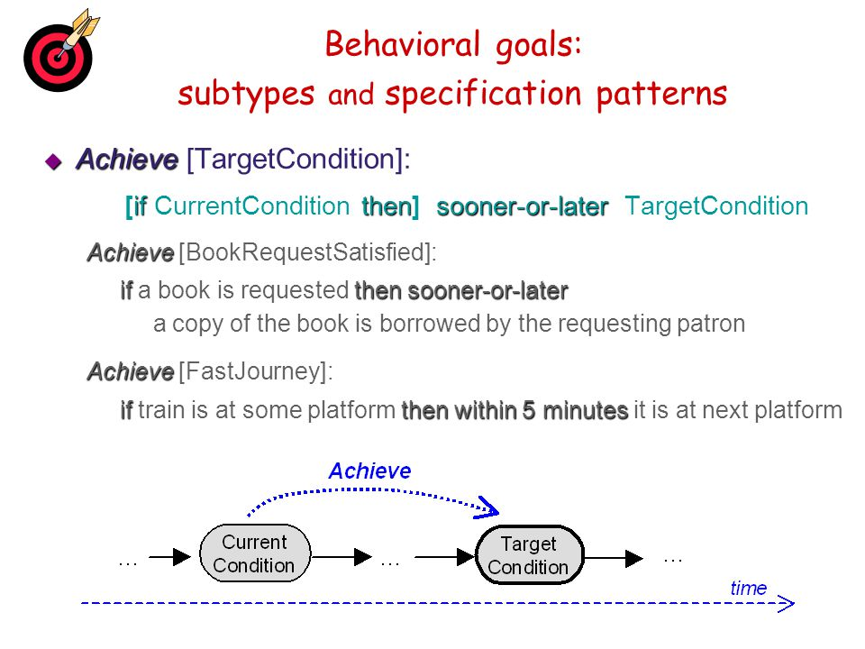 Behavioral goals: subtypes and specification patterns