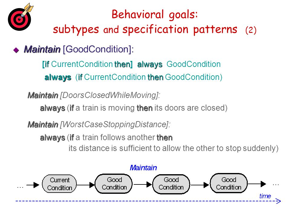 Behavioral goals: subtypes and specification patterns (2)