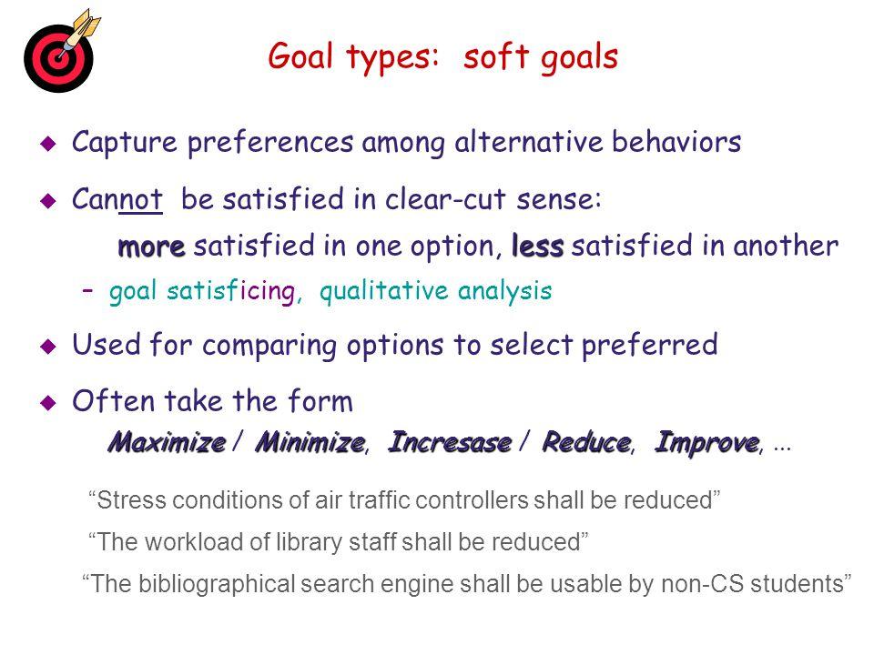 Goal types: soft goals Capture preferences among alternative behaviors