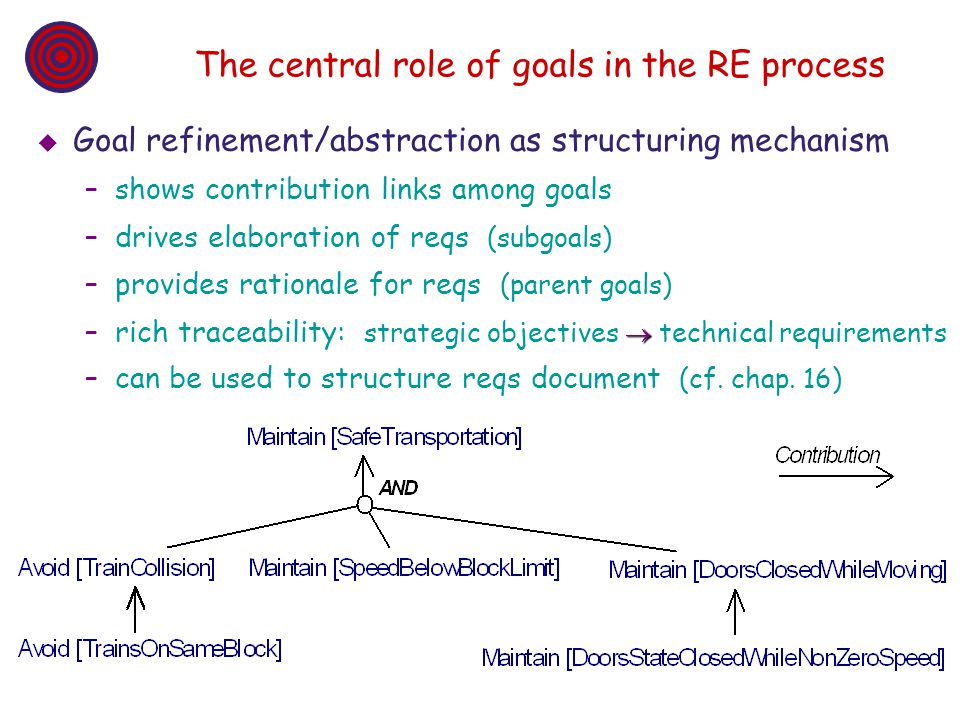 The central role of goals in the RE process