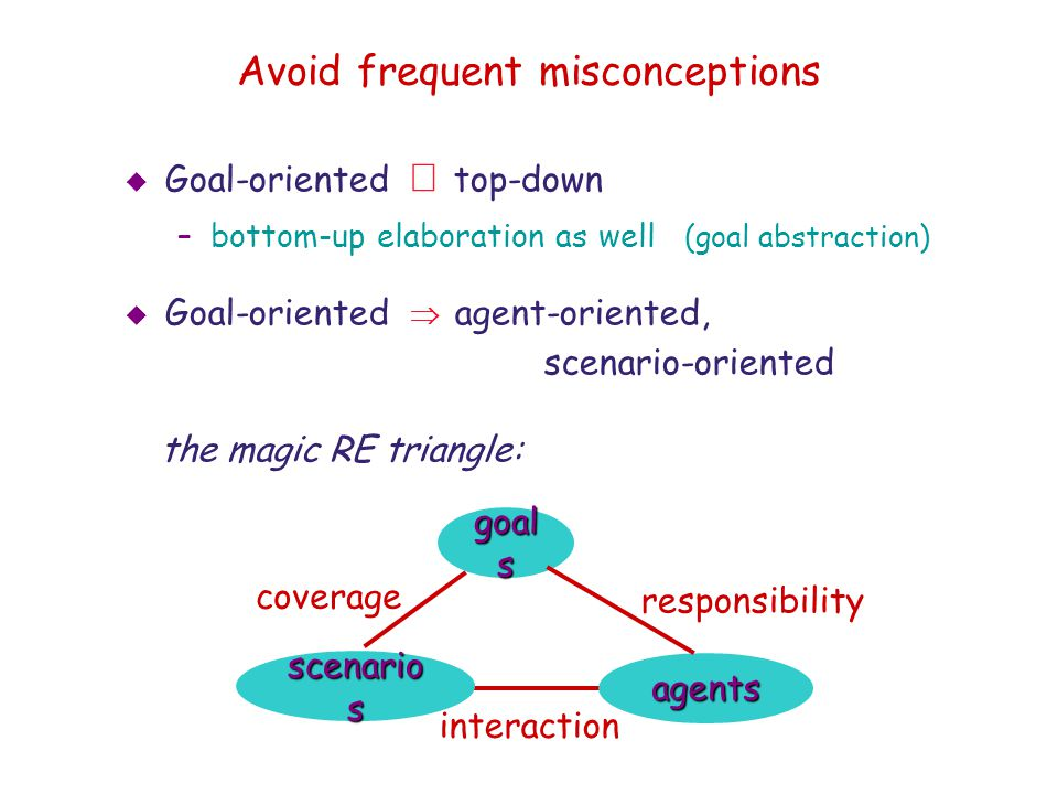 Avoid frequent misconceptions