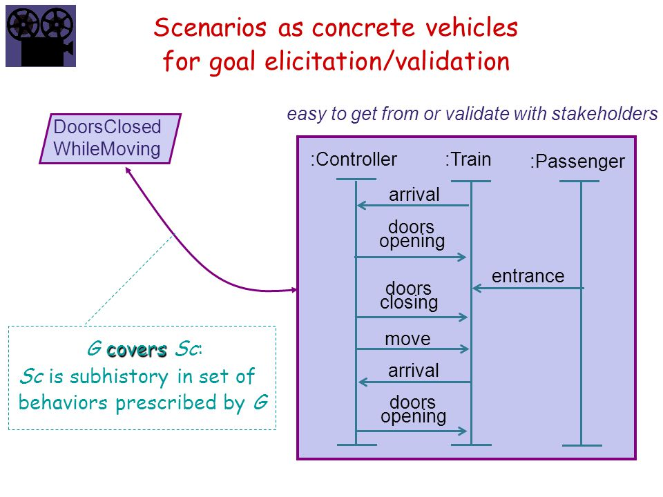 Scenarios as concrete vehicles for goal elicitation/validation