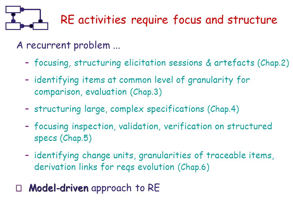 RE activities require focus and structure
