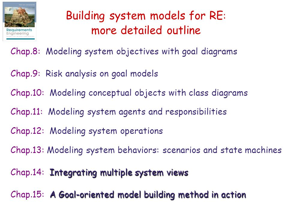 Building system models for RE: more detailed outline