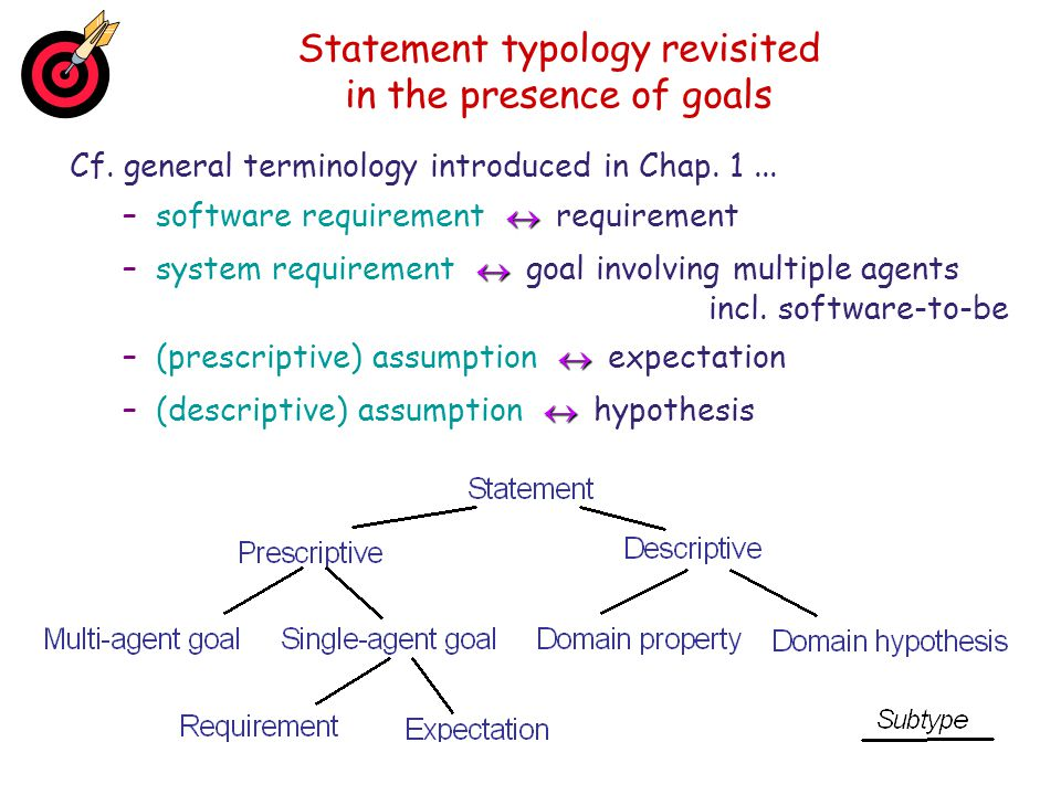 Statement typology revisited in the presence of goals
