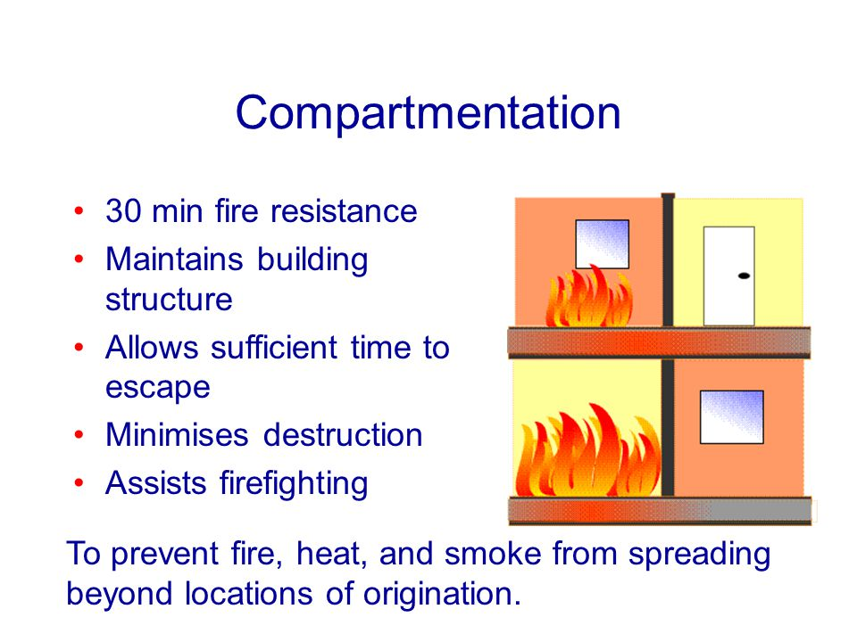 Compartmentation 30 min fire resistance Maintains building structure