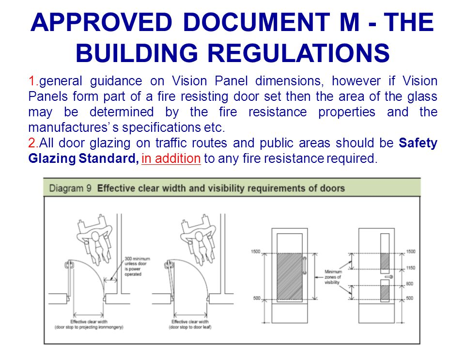 APPROVED DOCUMENT M - THE BUILDING REGULATIONS