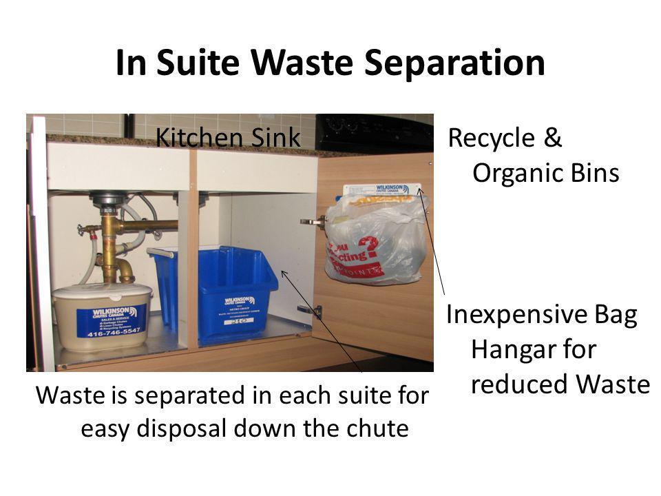 In Suite Waste Separation