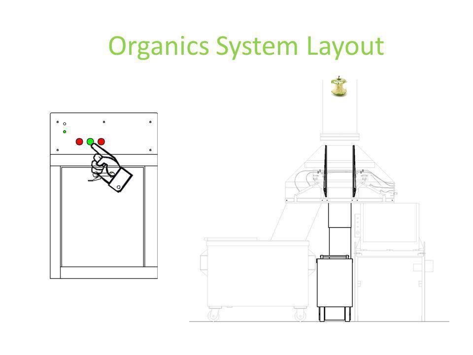 Organics System Layout