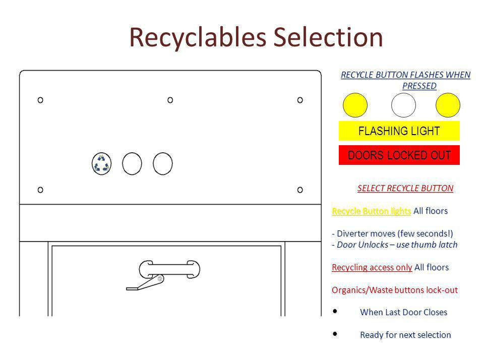 Recyclables Selection