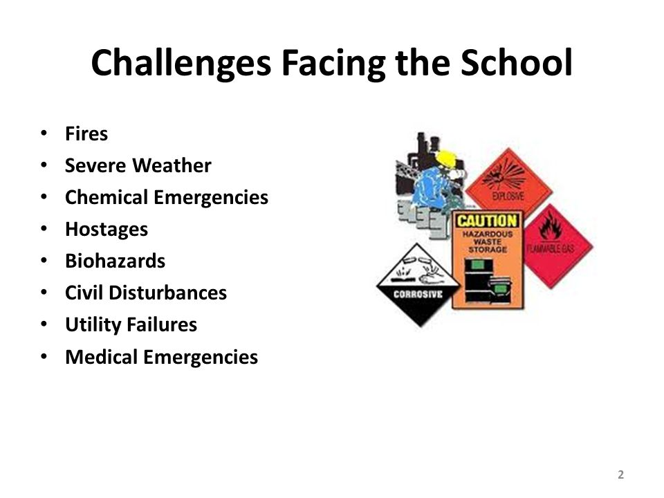 Challenges Facing the School