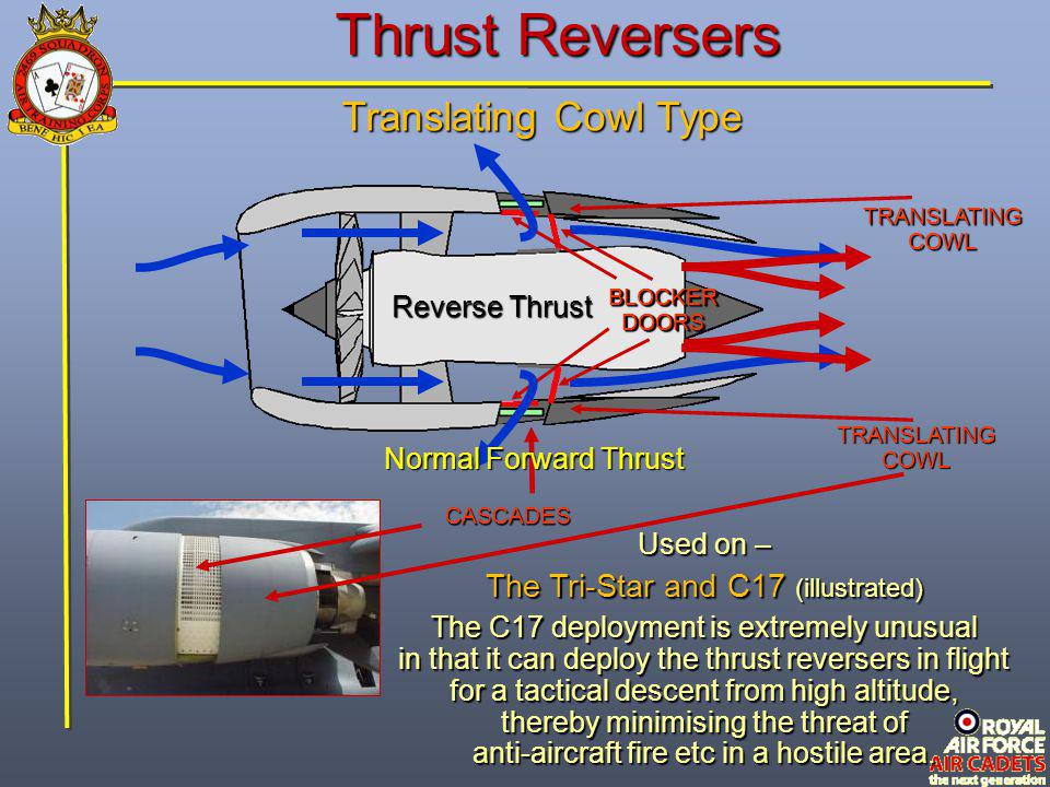 Thrust Reversers Translating Cowl Type