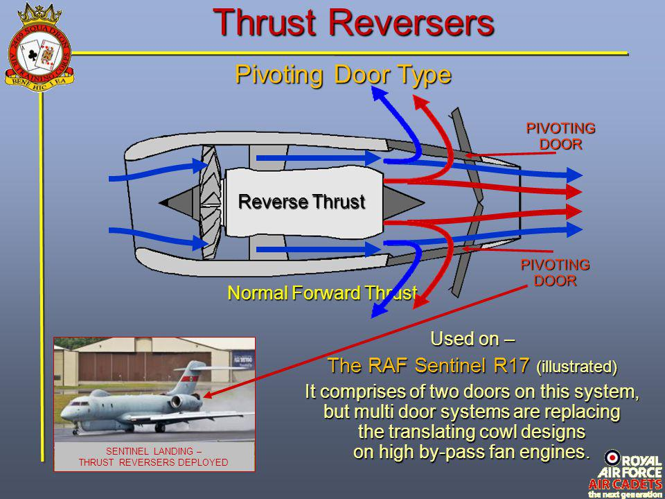 Thrust Reversers Pivoting Door Type The RAF Sentinel R17 (illustrated)