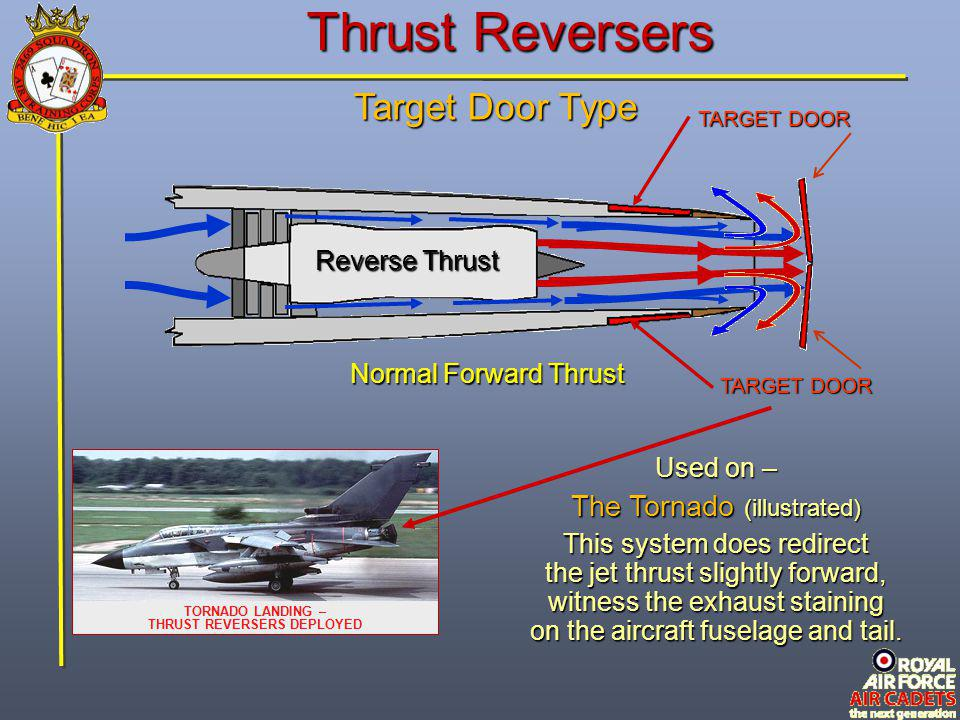 Thrust Reversers Target Door Type The Tornado (illustrated)