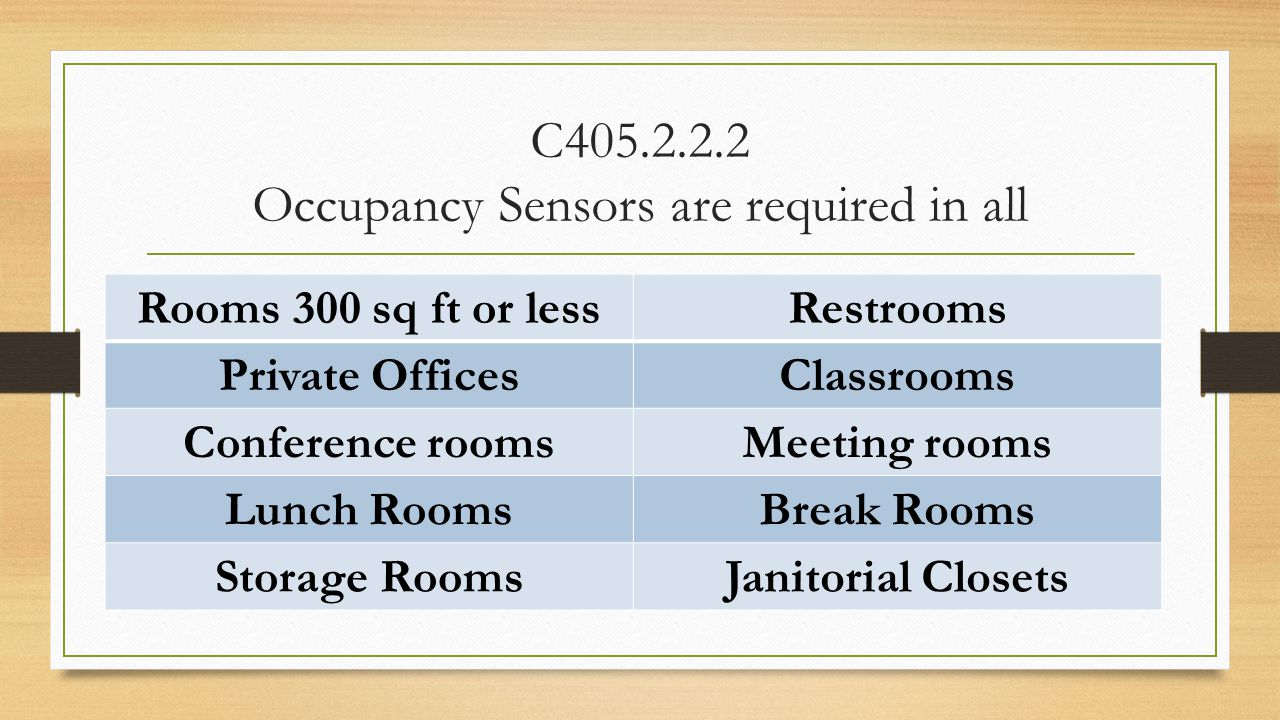 C405.2.2.2 Occupancy Sensors are required in all