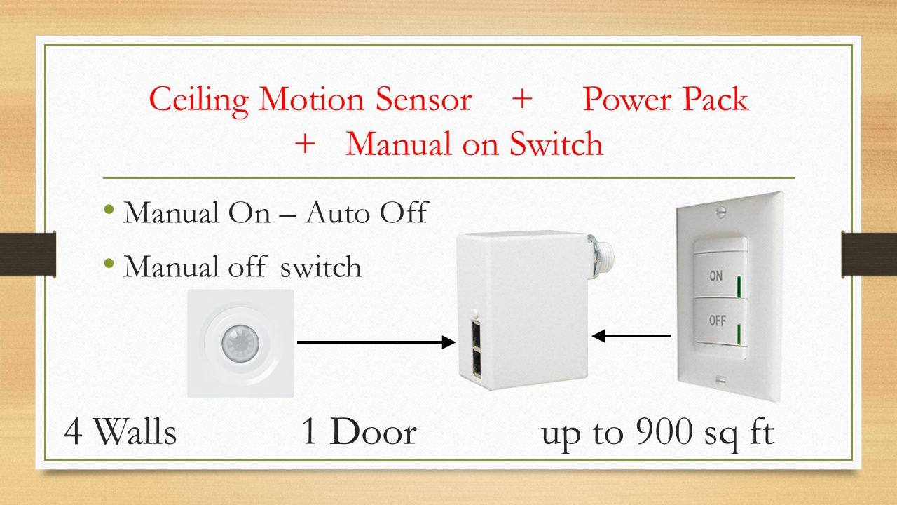Ceiling Motion Sensor + Power Pack + Manual on Switch
