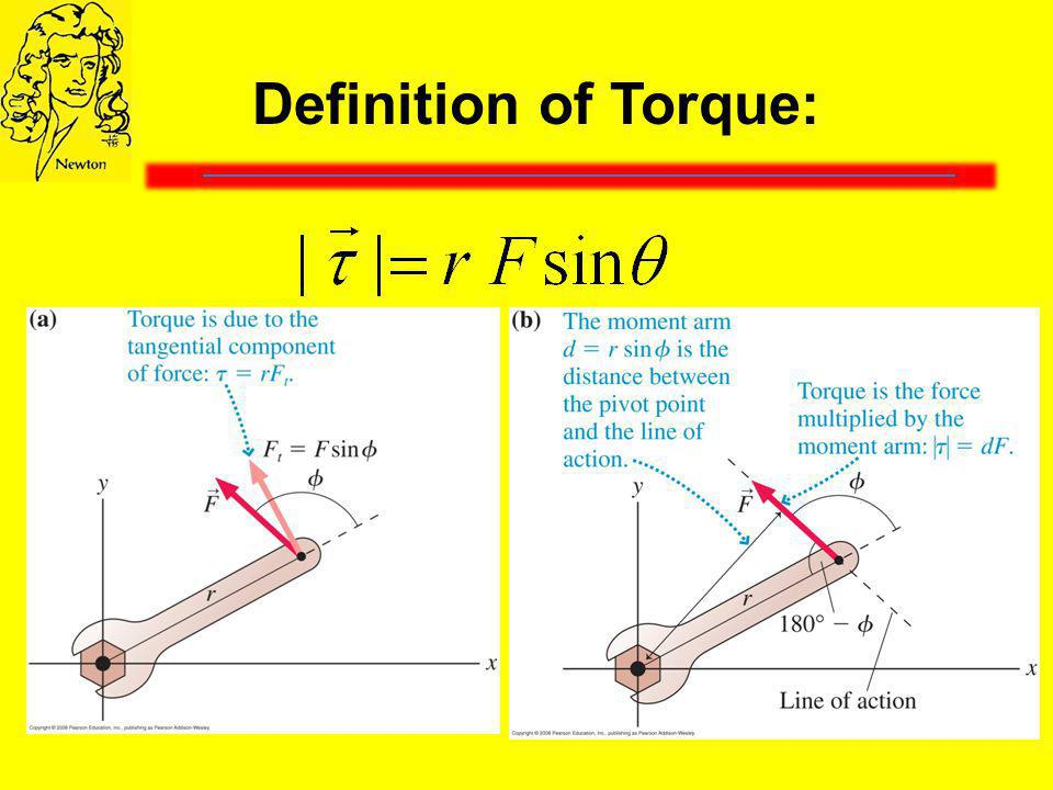 Definition of Torque: Torque can be interpreted in two ways: Click