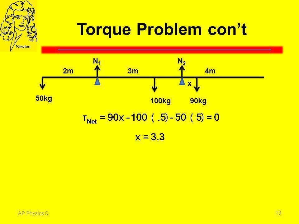 Torque Problem con't 2m 3m 4m 50kg 100kg 90kg N1 N2 x