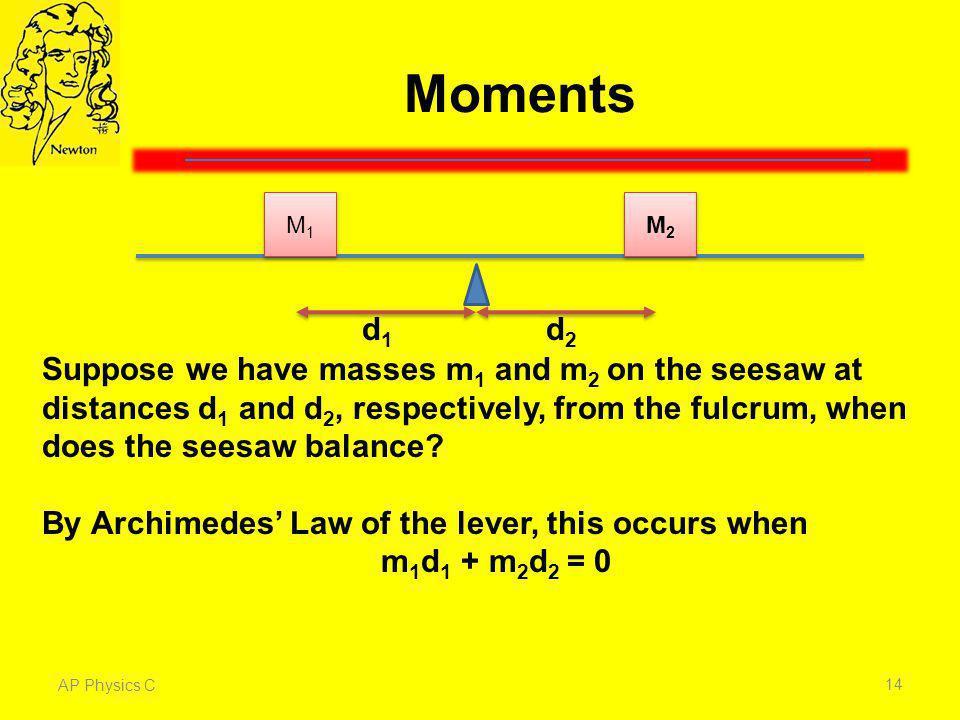 Moments M1. M2. d1. d2.