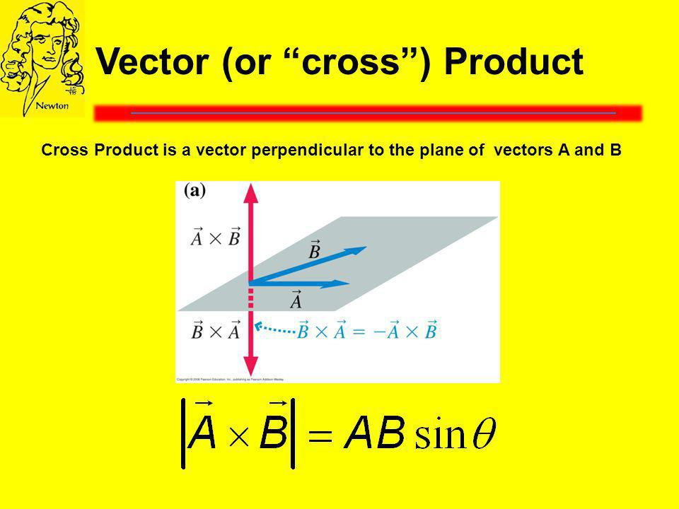 Vector (or cross ) Product