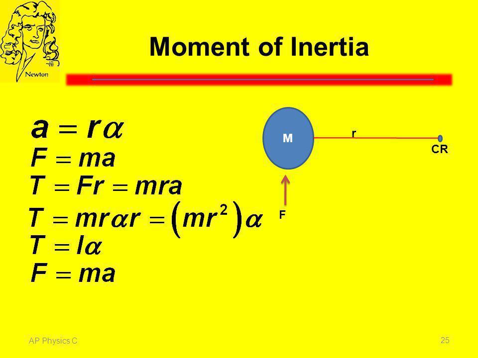 Moment of Inertia M r CR F