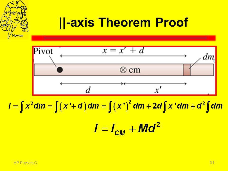 ||-axis Theorem Proof The first term of the expansion is the moment of inertia around the center of mass.